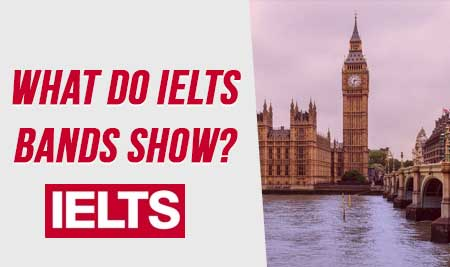 What do IELTS Bands Show? Touchstone Educationals