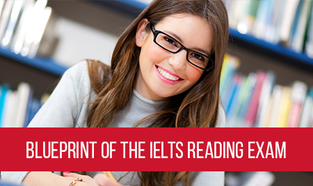 Format for ielts reading score high on ielts reading ielts reading module contains three passages out of which 40 questions are encircled each passage forms one of the 3 sections of the of the ielts reading malvernweather Choice Image